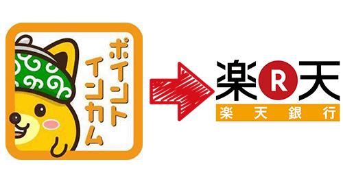 ポイントインカム~楽天銀行