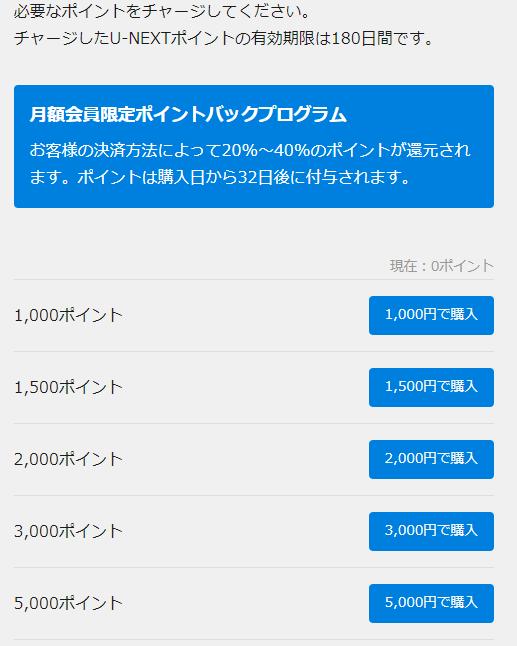 U-NEXTポイントチャージ