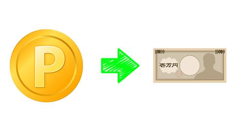 お小遣いサイト換金