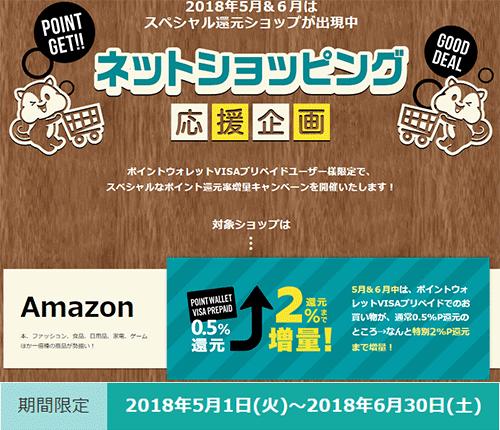 モッピーAmazonキャンペーン