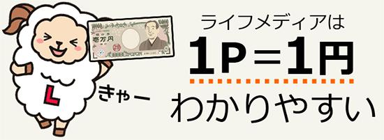 ライフメディア1ポイント=1円