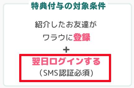 SMS認証後翌日ログインが条件