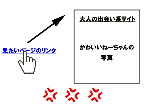 別ページで表示