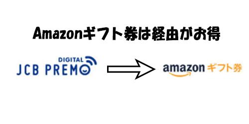 Amazonギフト券経由