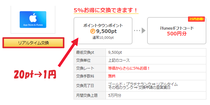 iTunesギフト交換