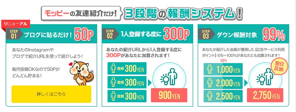 モッピー友達紹介制度