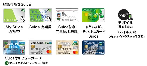 登録可能なSuica