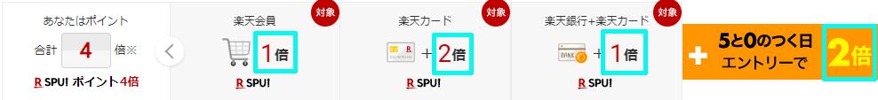 楽天銀行SPU