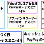 Yahoo!ショッピング還元内訳