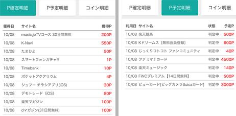 1日1万円稼ぐ