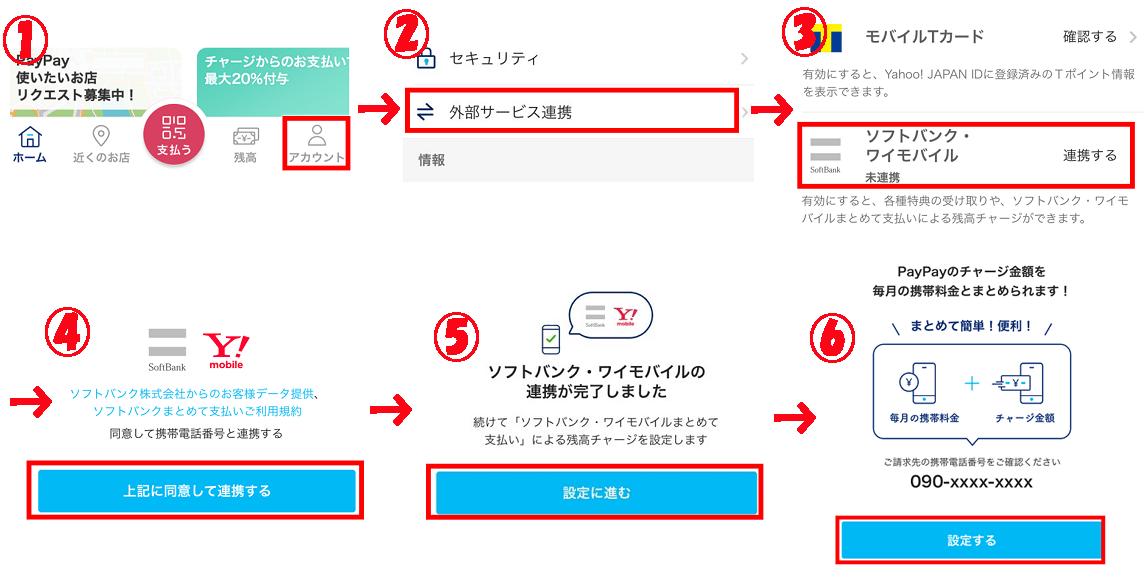 ソフトバンク連携PayPay