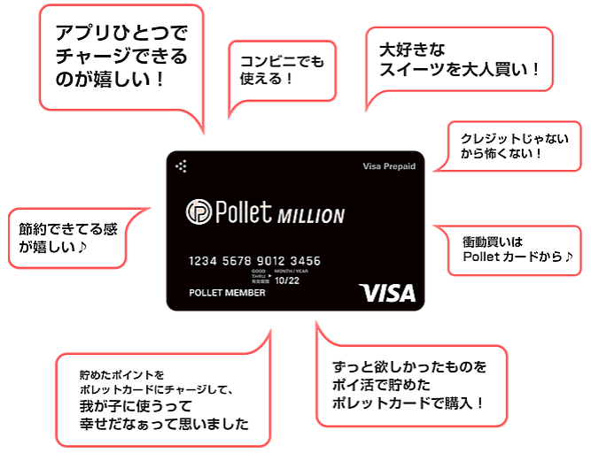 Polletメリット