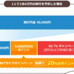 1人1泊4万円GoToトラベル