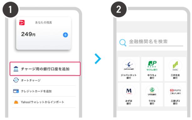 口座登録方法