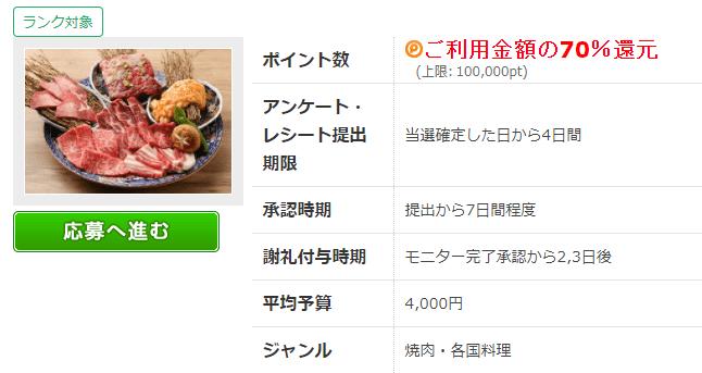 外食モニター広島