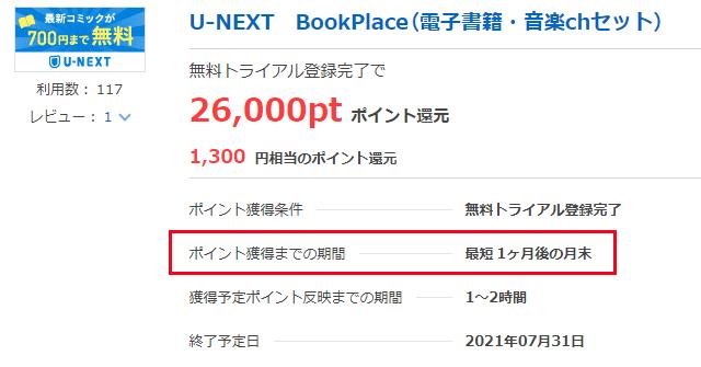 U-NEXT還元率