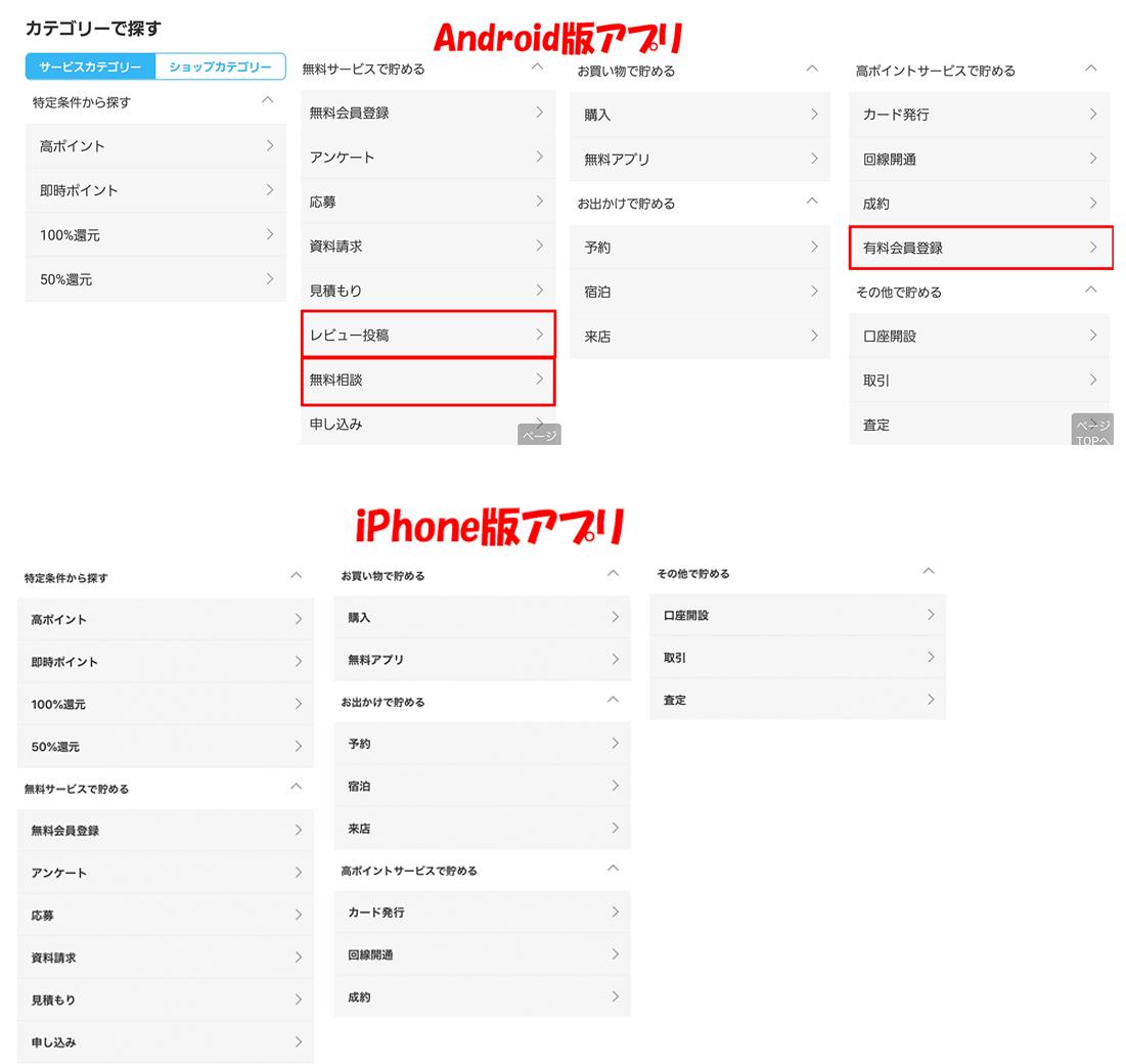 Android版iPhone版比較