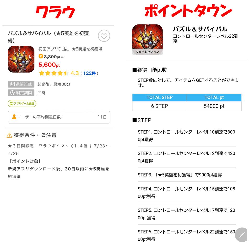 ゲームアプリ比較