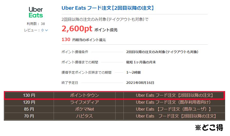 UberEats2回目